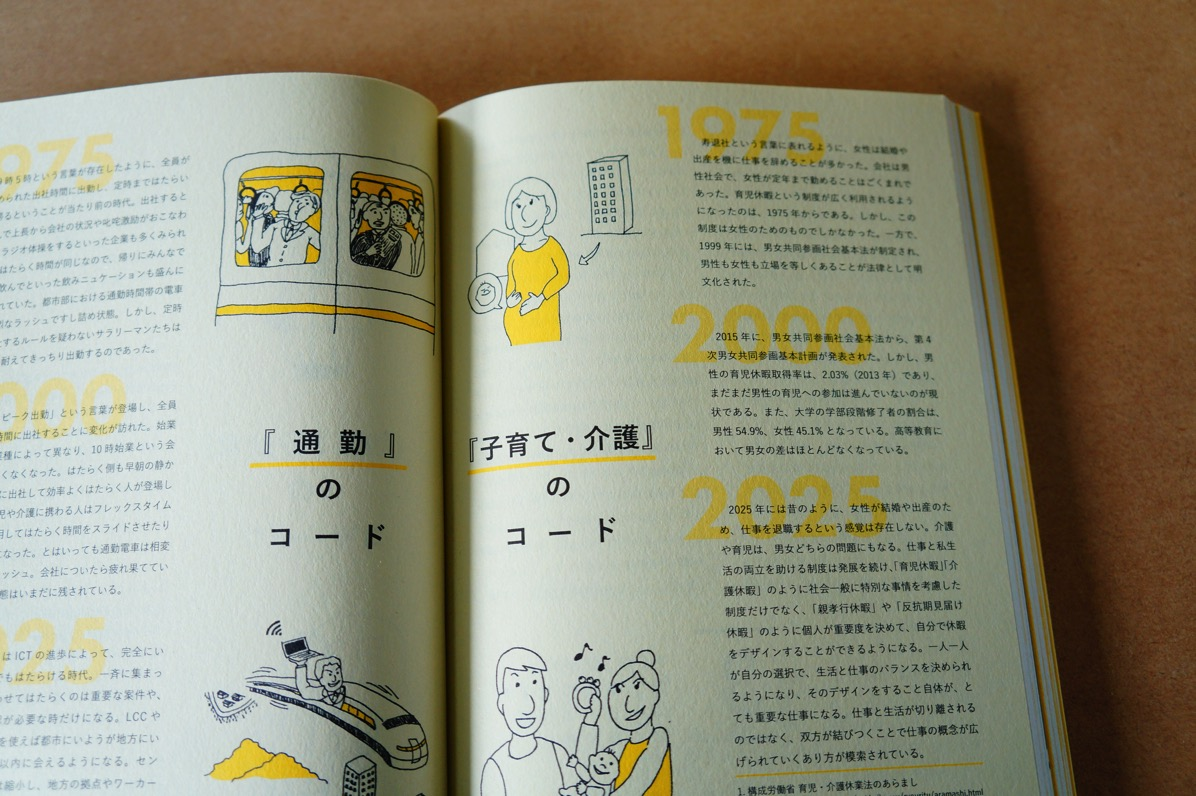 Switch 本文1